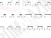 Sistema ritmos ostinatos