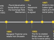 Brexit, cuestión identidad
