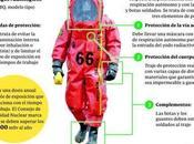 «armadura» samuráis Fukushima