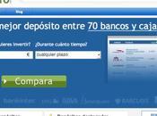 comparador financiero online iAhorro
