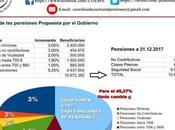 tándem derechista Rajoy Rivera (R&R) pedalea nuevo burla hacia pensionistas