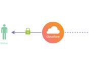 CloudFlare: características ventajas