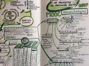 MOOC #DiseñoEduDigital #Reto1 Primero analizo, reflexiono contagio...