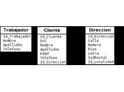 #Curso SQL: Cruzando tablas, JOIN