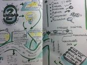 MOOC #DiseñoEduDigital #Reto2 Diseño disfruto