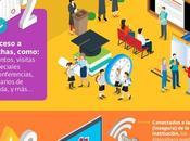 Riesgos seguridad Instituciones Educativas #infografia #infographic #education