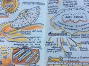 MOOC #DiseñoEduDigital #Unidad Implementación