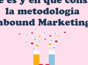 ¿Qué consiste metodología Inbound Marketing?