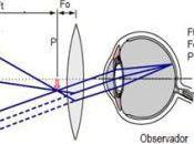 oculares telescopios