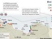 pensamiento blanco sobre Libia #noalaguerra