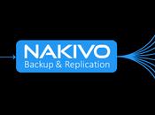NAKIVO Backup Replication