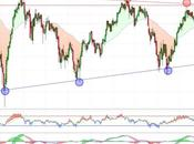 Banco Santander abunda deterioro