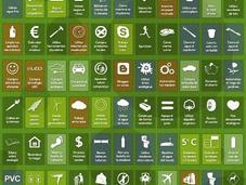 Consejos Ecológicos para Cuidar Medio Ambiente