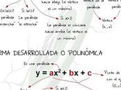 Matemáticas imagen… Funciones cuadráticas