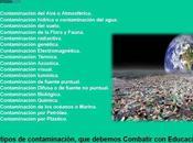 Tipos Contaminación Ambiental