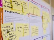 Maneras Maximizar Productividad Recursos Limitados Startup