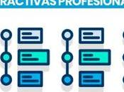 Recursos útiles para hacer infografías interactivas profesionales 2018
