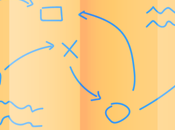 ¿Vale pena comenzar trazar estrategia Marketing Contenidos?