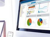 Ventajas adquirir software contabilidad facturación para pymes