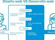 Diseño desarrollo web? ¿Qué tipo profesional debes contratar?