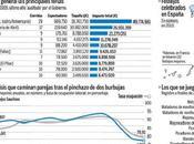 corridas toros generan casi 1.000 millones euros