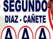 Candidatos parte podredumbre social peruana...