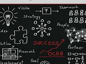 guía para certificación OCEB gestión procesos negocio