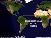 Atentos: acercan días calor éste semestre! declinación solar perpendicular hará sentir varias regiones Venezuela