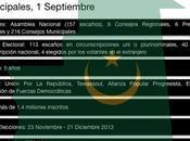 Mauritania celebra últimas elecciones Aziz