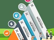 Content Marketing Turístico Ideas contenido para mejorar reserva directa