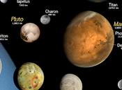 lunas Sistema Solar escala