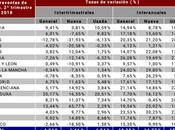 Actualidad Inmobiliaria Asturias