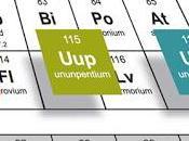 dónde salen nombres símbolos elementos químicos?
