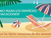 ¿Cómo hábitos españoles vacaciones?