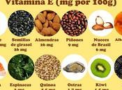 Vitamina propiedades, beneficios contraindicaciones