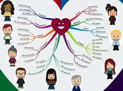 reconocimiento emociones: clave inteligencia emocional