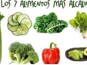 Beneficios alimentos alcalinos dieta