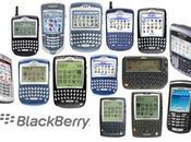 Códigos error comunes celulares Blackberry