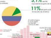 paramilitares colombianos, enemigos guerrilla