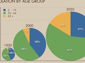 coste envejecimiento poblacional