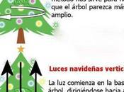 Cómo colocar luces árbol navidad
