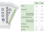 Análisis: barritas nutrición