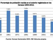 Desmontando mentiras sobre tema migración venezolana (VI).