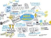 necesitas tecnologías Agile; personas ágiles