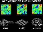 Matemalditas: forma Universo