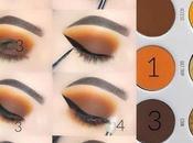 combinaciones tonos maquillajes ojos