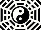 Trigramas Feng Shui