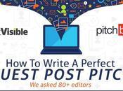 Aprende escribir mensaje perfecto para conseguir autor invitado casi cualquier sitio