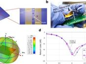 #Nanovedades: dispositivos permiten generar energía partir WIFI