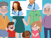 relación médico-familia médico. olvidada
